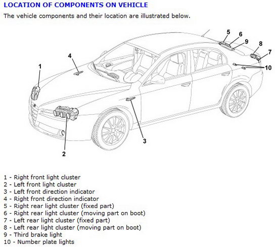 cadillac cts headlight wiring diagram